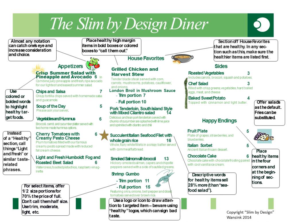 brian-wansink-sund-menu-hulemaend-i-habitter-nudge